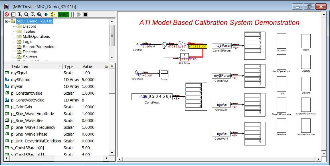 Model Based Calibration (MBC)